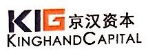 道远资本管理(北京)有限公司
